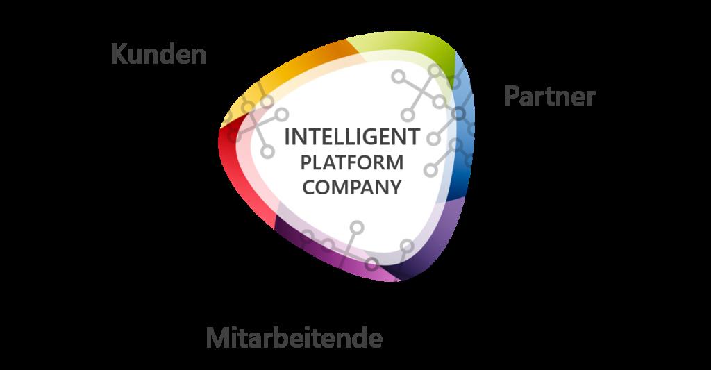 Unternehmen intelligente Plattform